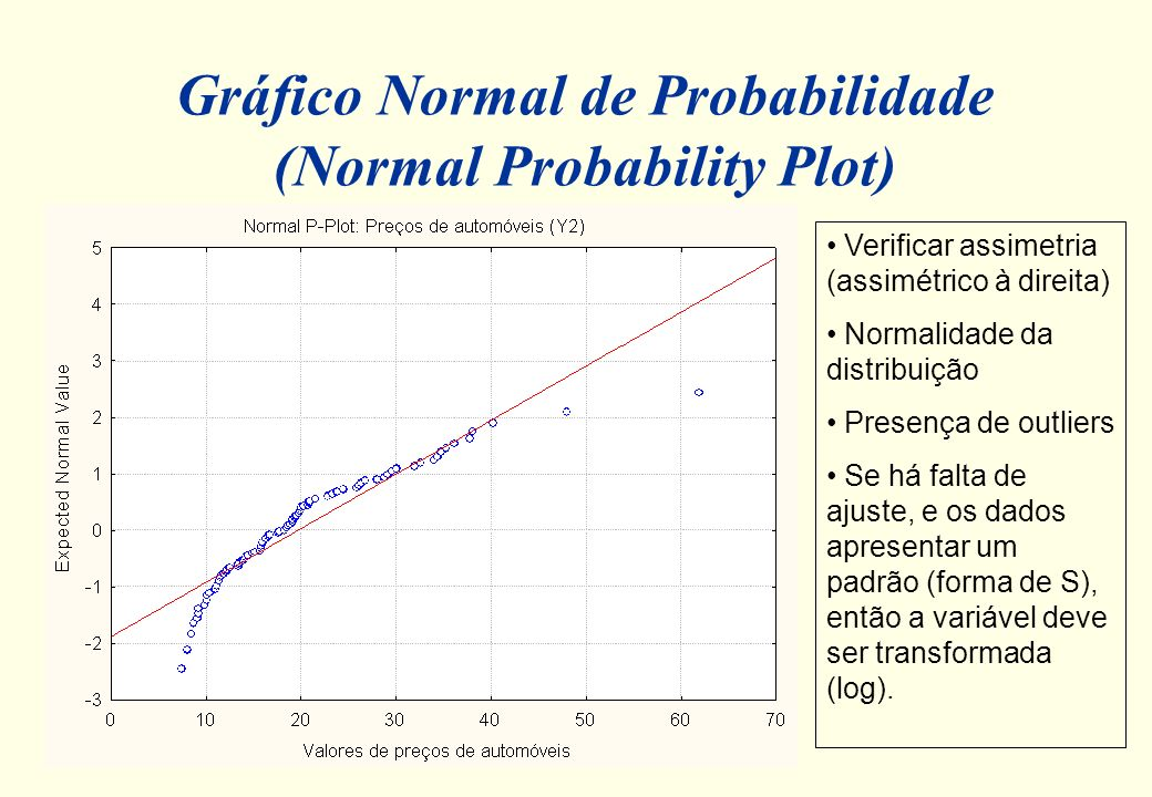 Gráfico Normal de Probabilidade (Normal Probability Plot)