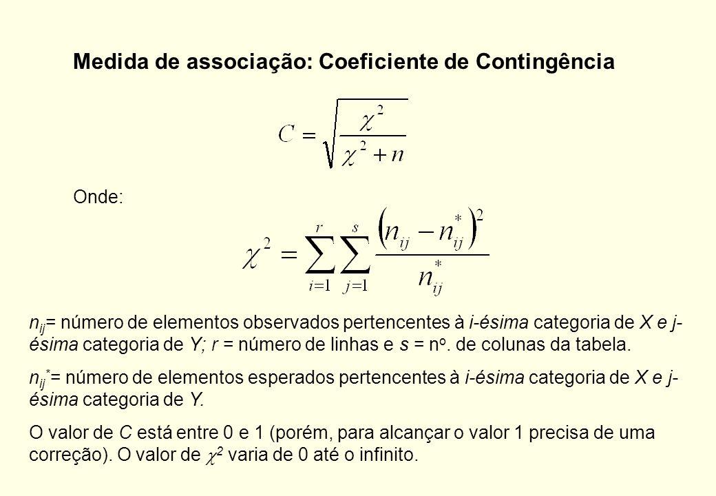 Medida de associação: Coeficiente de Contingência