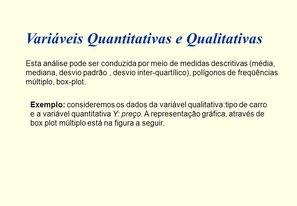 Variáveis Quantitativas e Qualitativas