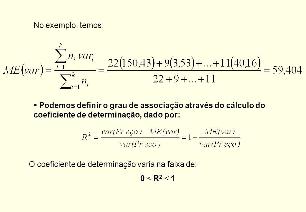 No exemplo, temos: Podemos definir o grau de associação através do cálculo do coeficiente de determinação, dado por: