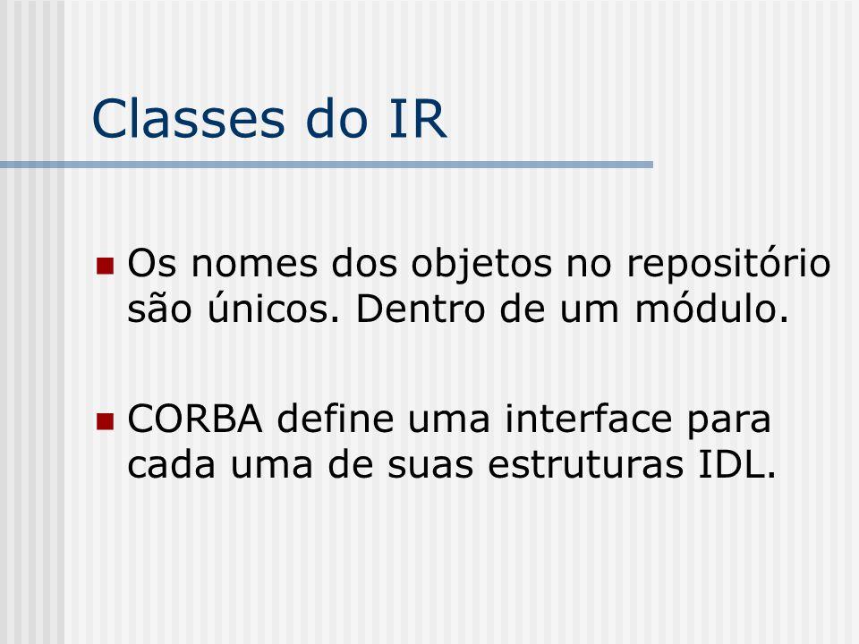 Classes do IROs nomes dos objetos no repositório são únicos.