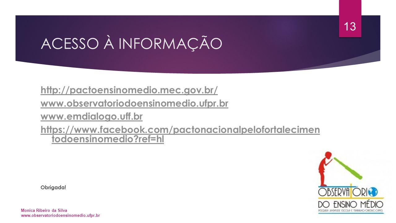 ACESSO À INFORMAÇÃO http://pactoensinomedio.mec.gov.br/