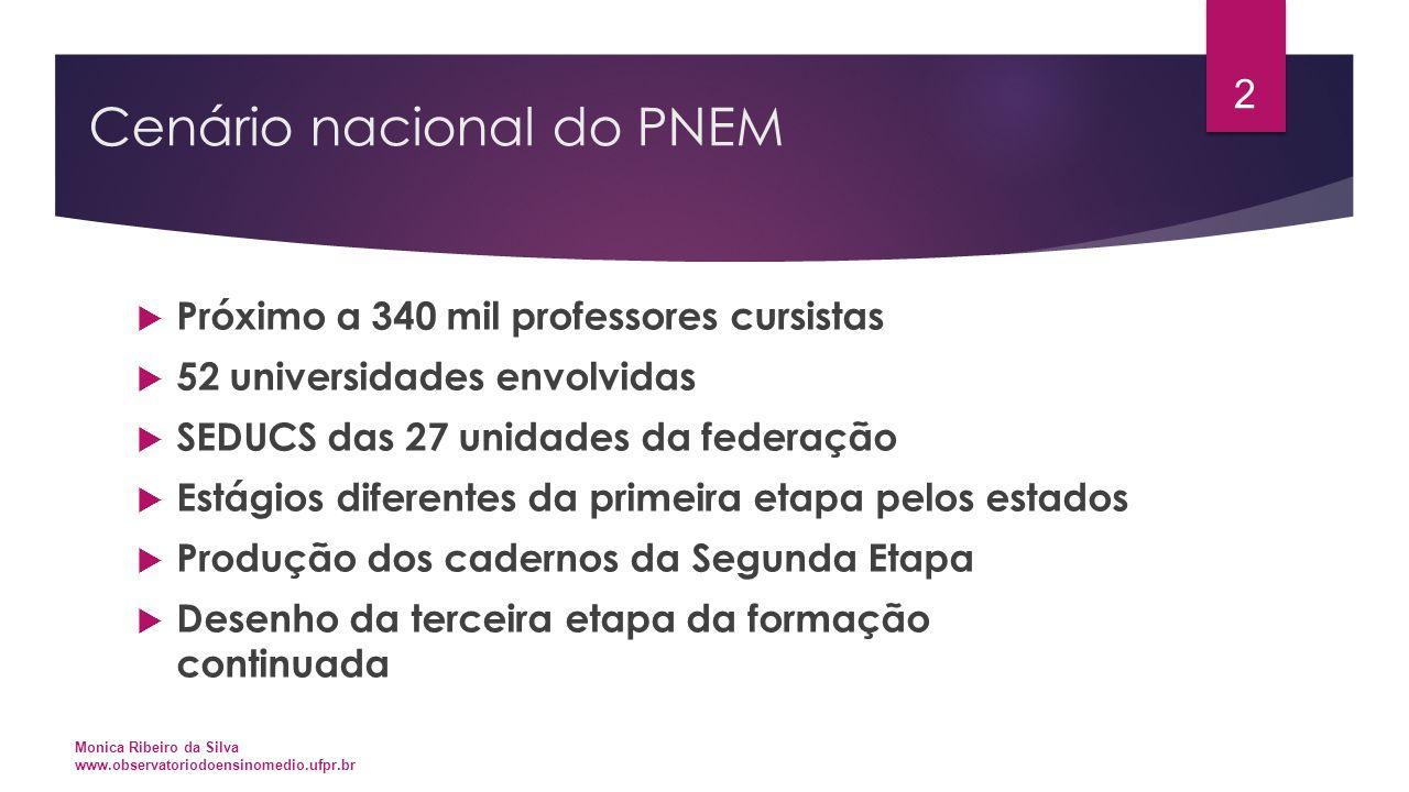 Cenário nacional do PNEM