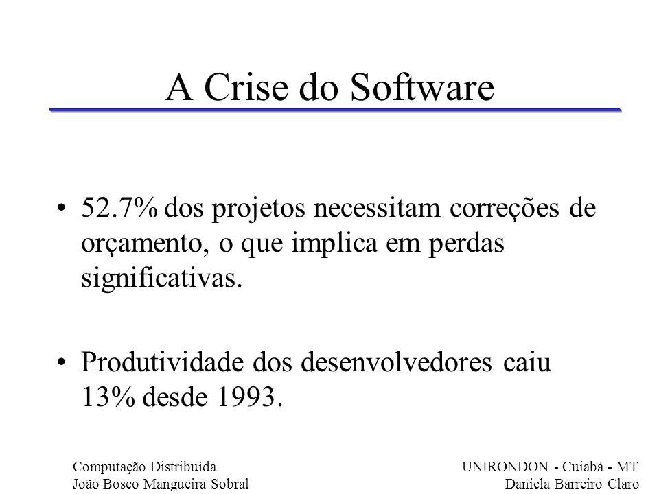 A Crise do Software 52.7% dos projetos necessitam correções de orçamento, o que implica em perdas significativas.