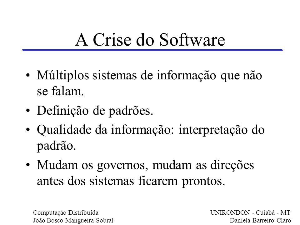 A Crise do Software Múltiplos sistemas de informação que não se falam.