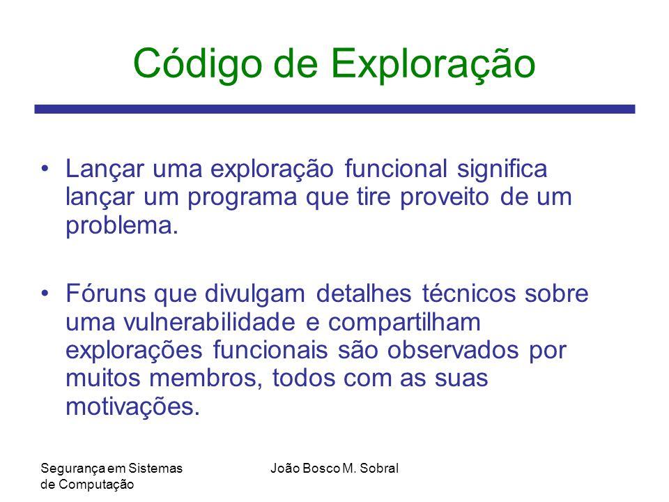 Código de Exploração Lançar uma exploração funcional significa lançar um programa que tire proveito de um problema.