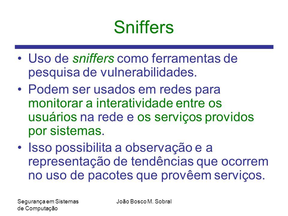 Sniffers Uso de sniffers como ferramentas de pesquisa de vulnerabilidades.