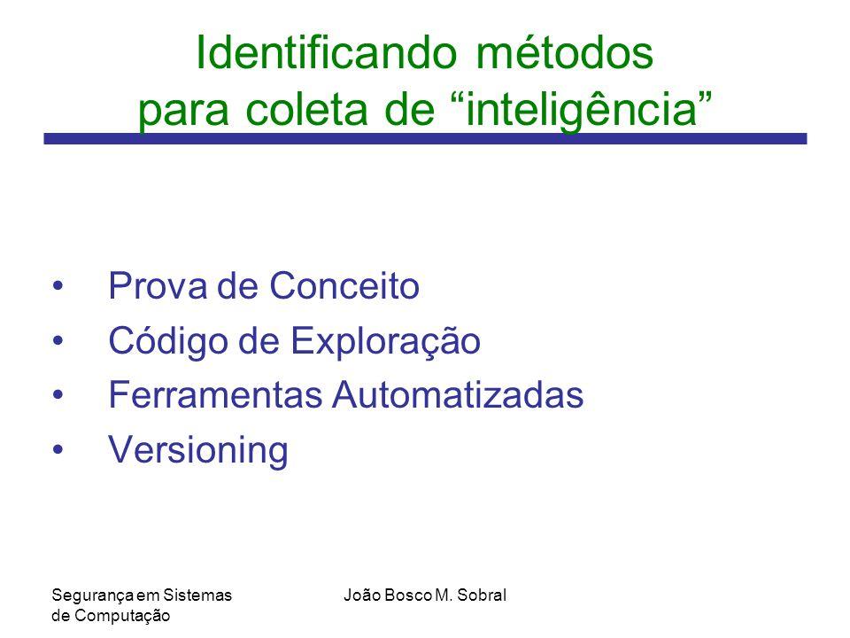 Identificando métodos para coleta de inteligência