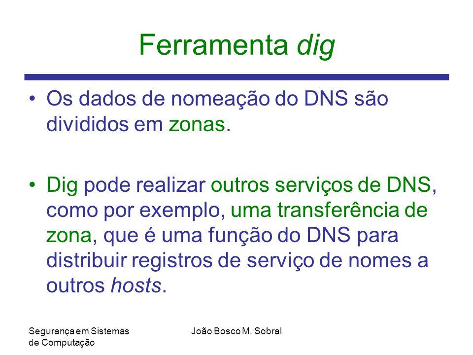 Ferramenta dig Os dados de nomeação do DNS são divididos em zonas.