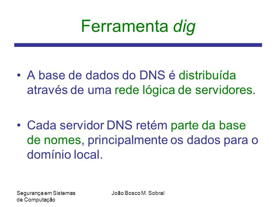 Ferramenta dig A base de dados do DNS é distribuída através de uma rede lógica de servidores.