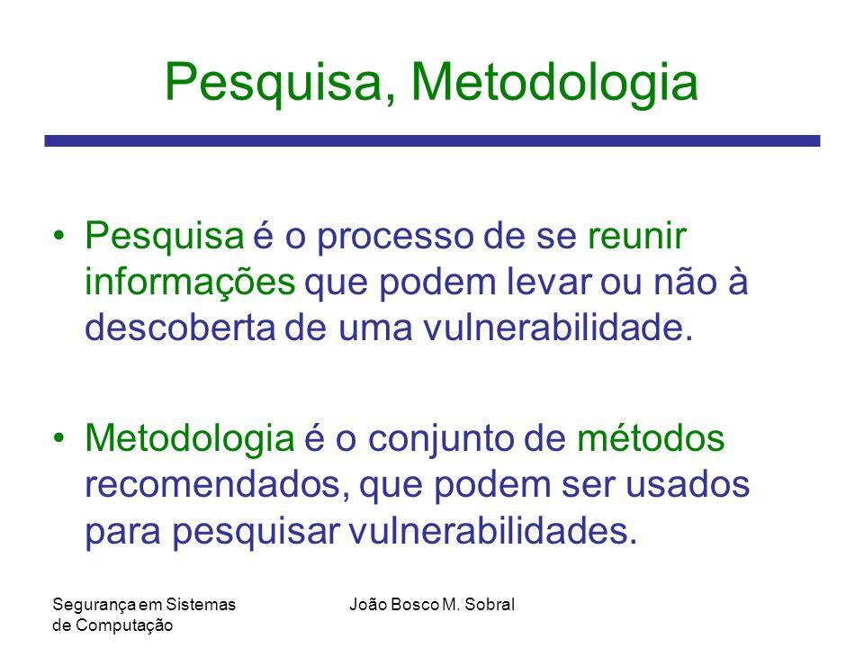 Pesquisa, Metodologia Pesquisa é o processo de se reunir informações que podem levar ou não à descoberta de uma vulnerabilidade.