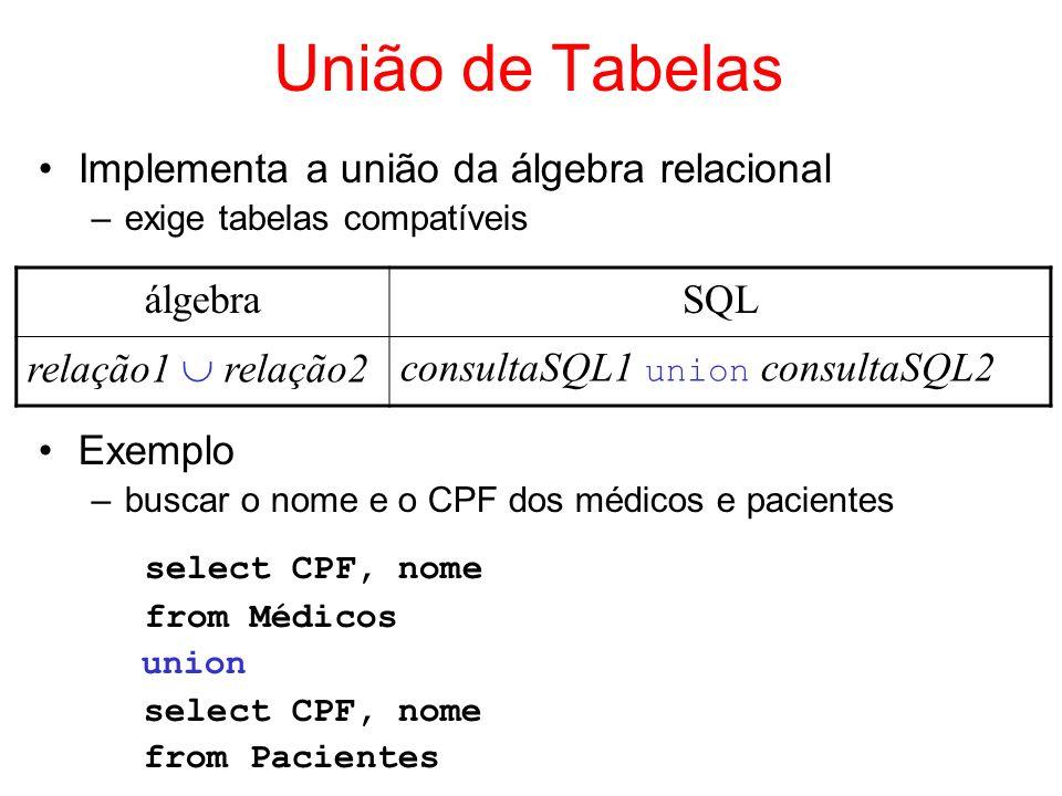 União de Tabelas select CPF, nome
