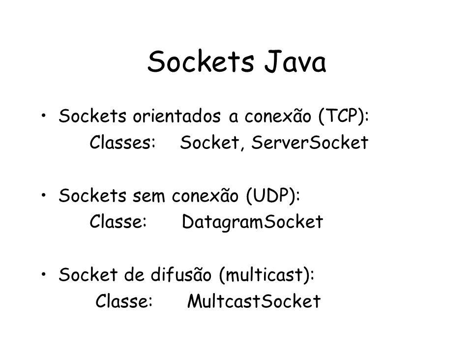 Sockets Java Sockets orientados a conexão (TCP):