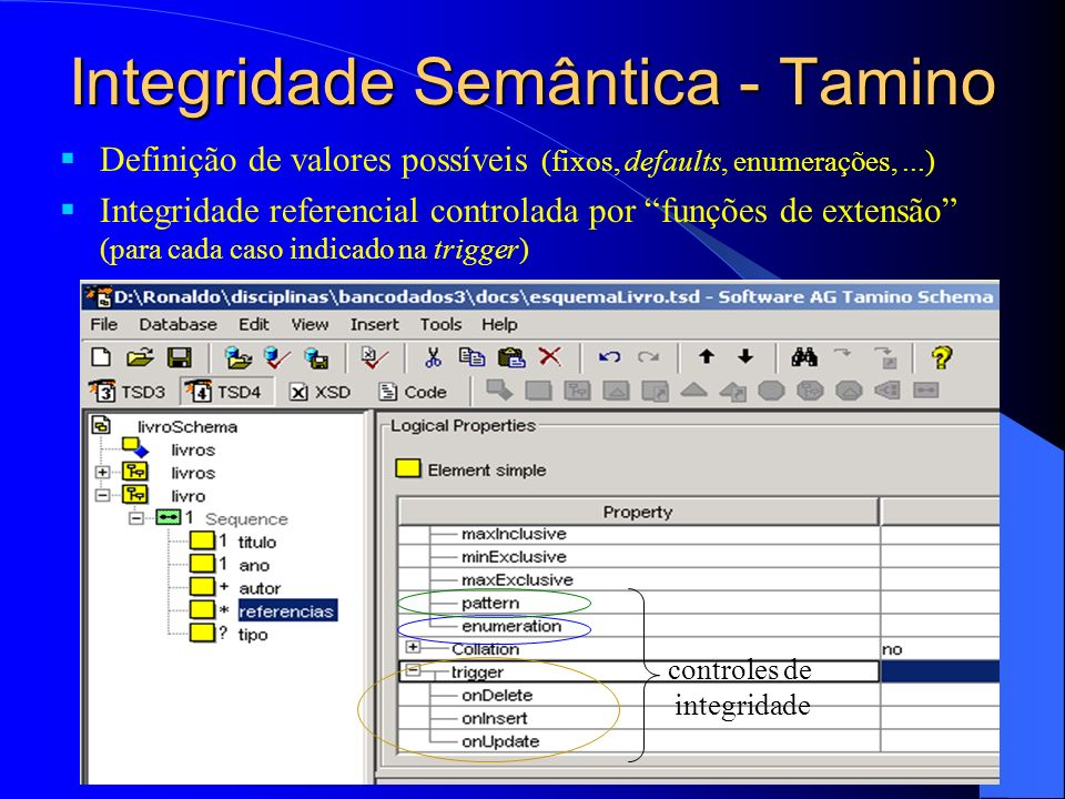 Integridade Semântica - Tamino