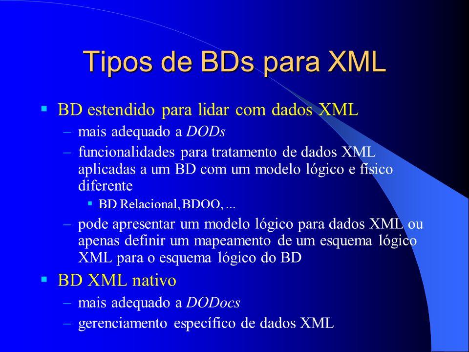 Tipos de BDs para XML BD estendido para lidar com dados XML