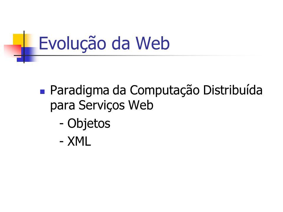 Evolução da Web Paradigma da Computação Distribuída para Serviços Web