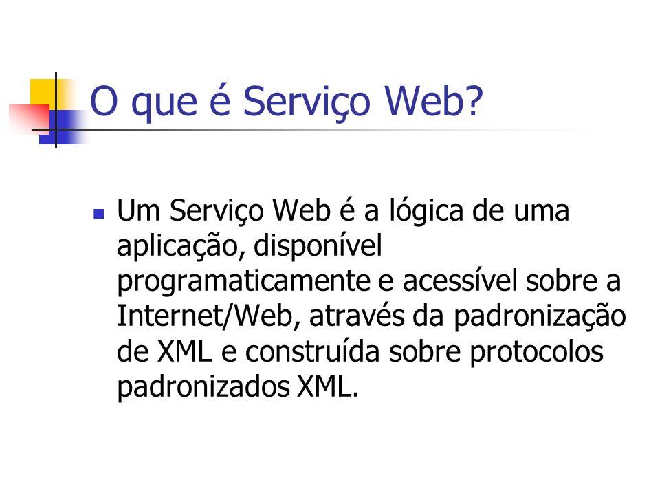 O que é Serviço Web