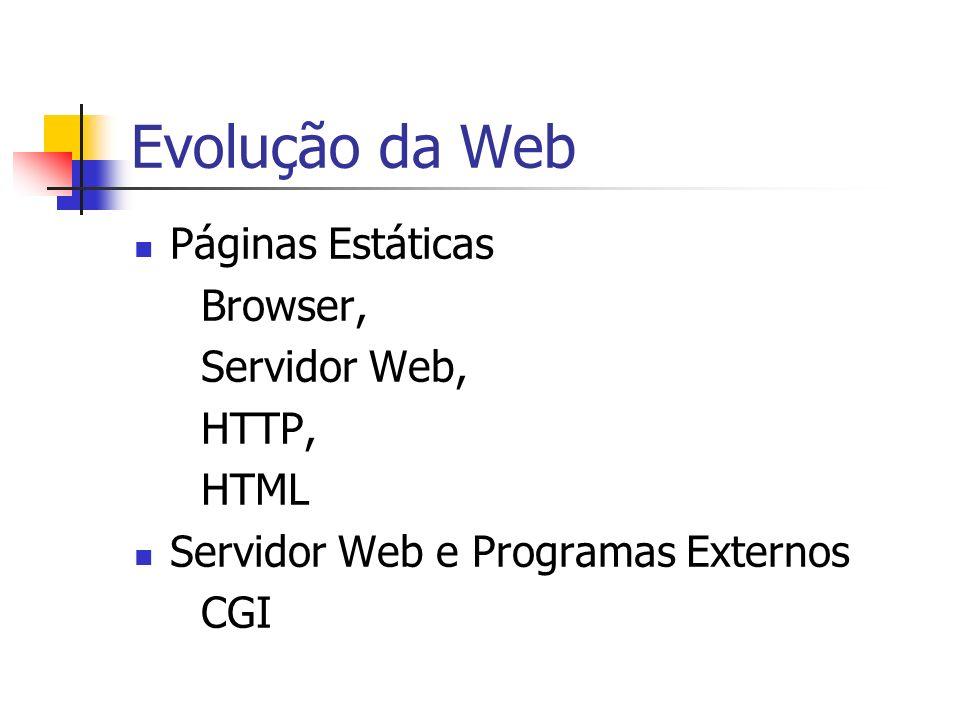 Evolução da Web Páginas Estáticas Browser, Servidor Web, HTTP, HTML