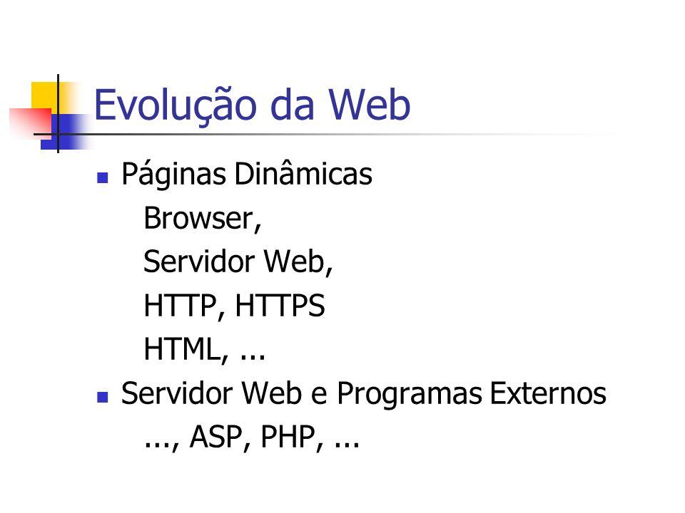 Evolução da Web Páginas Dinâmicas Browser, Servidor Web, HTTP, HTTPS