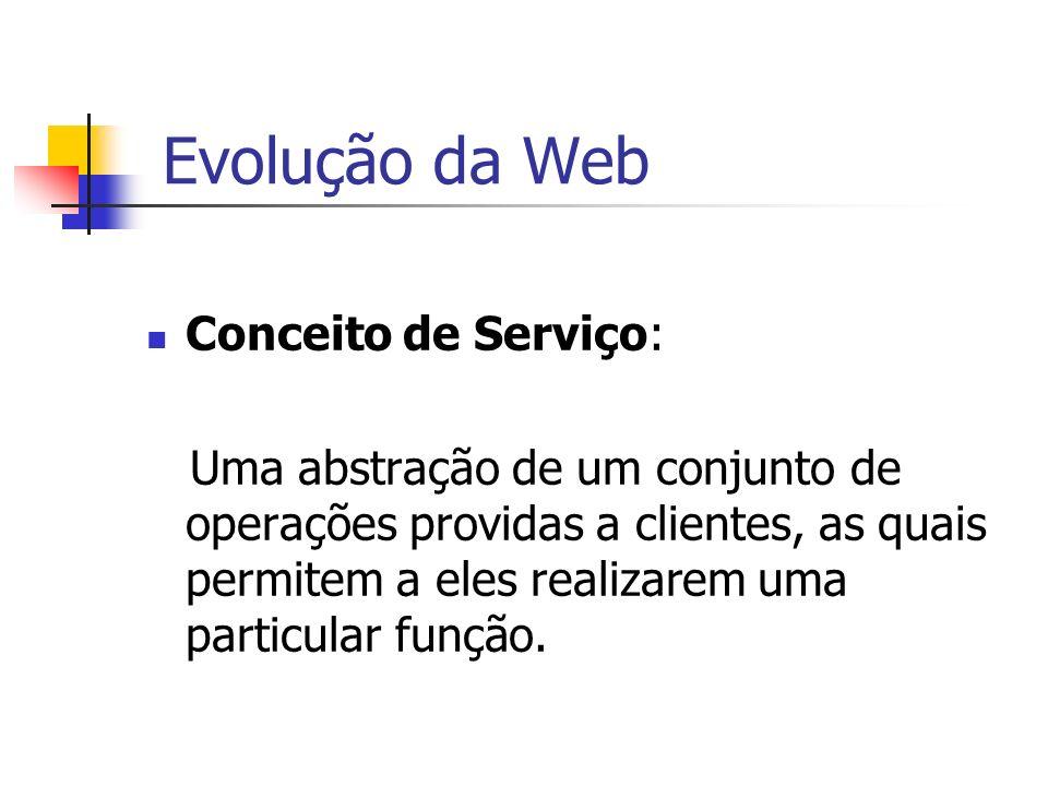 Evolução da Web Conceito de Serviço: