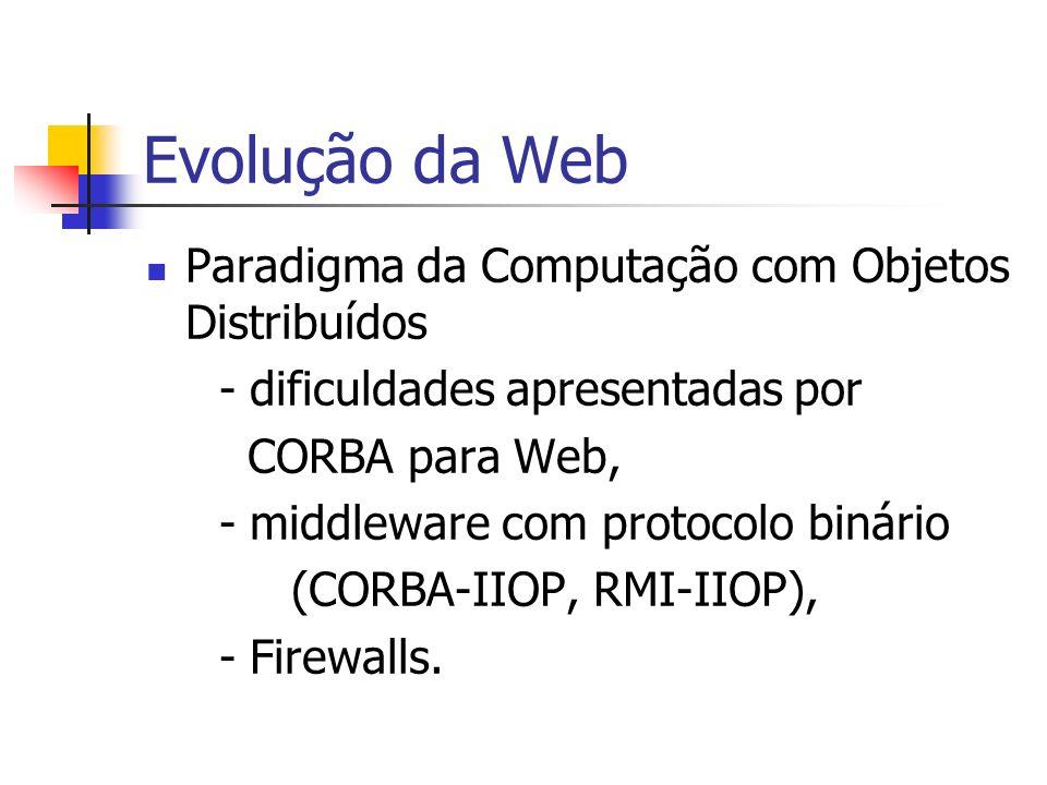 Evolução da Web Paradigma da Computação com Objetos Distribuídos