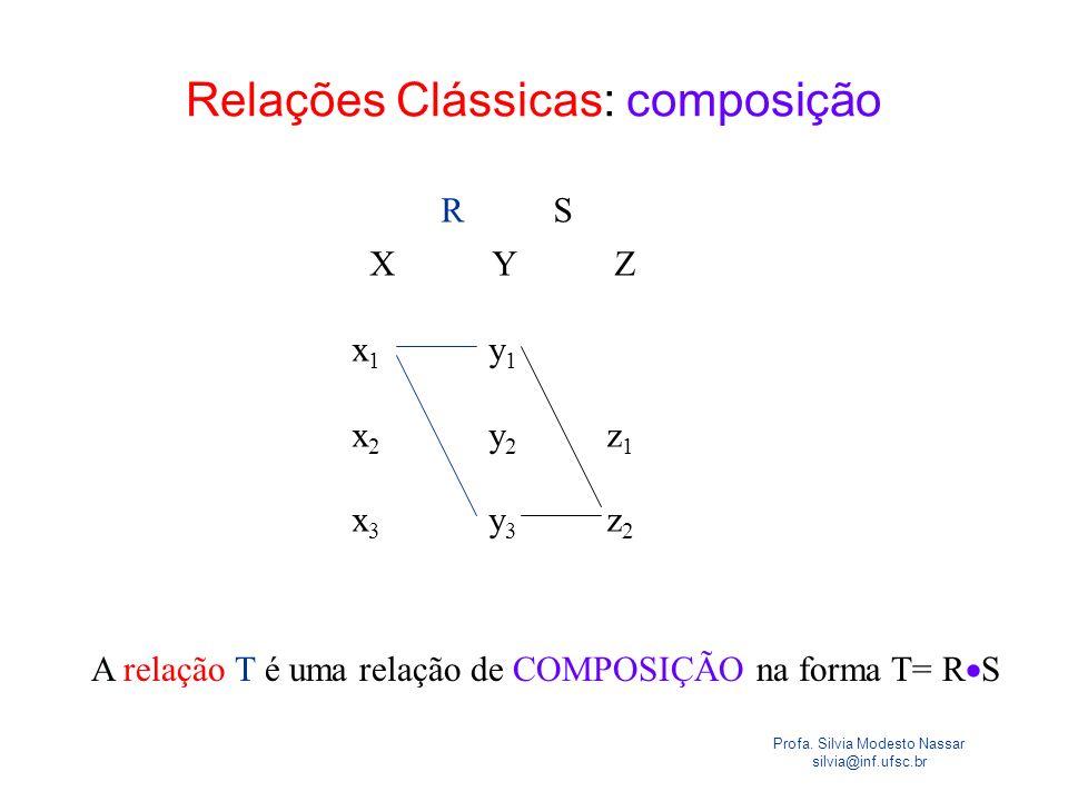 Relações Clássicas: composição