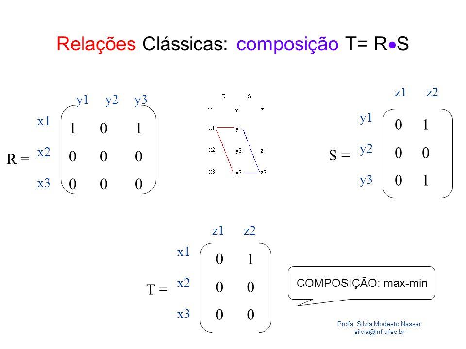 Relações Clássicas: composição T= RS
