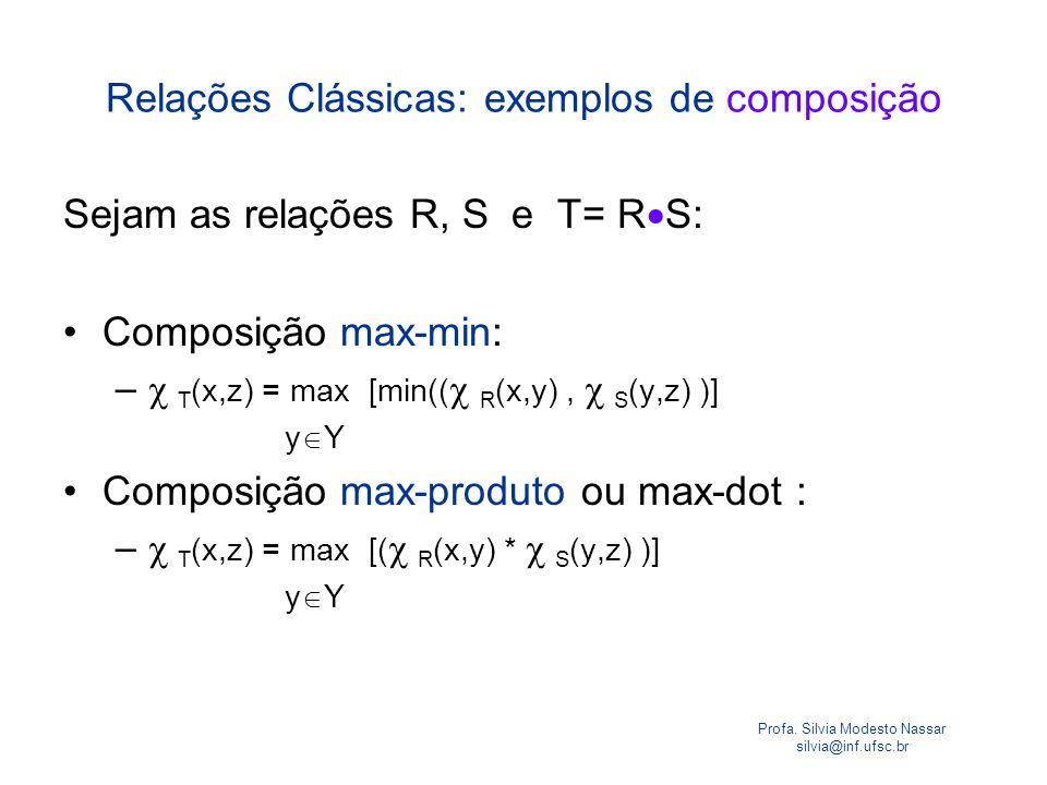 Relações Clássicas: exemplos de composição