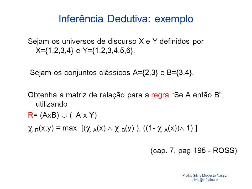 Inferência Dedutiva: exemplo