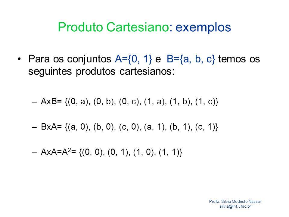 Produto Cartesiano: exemplos