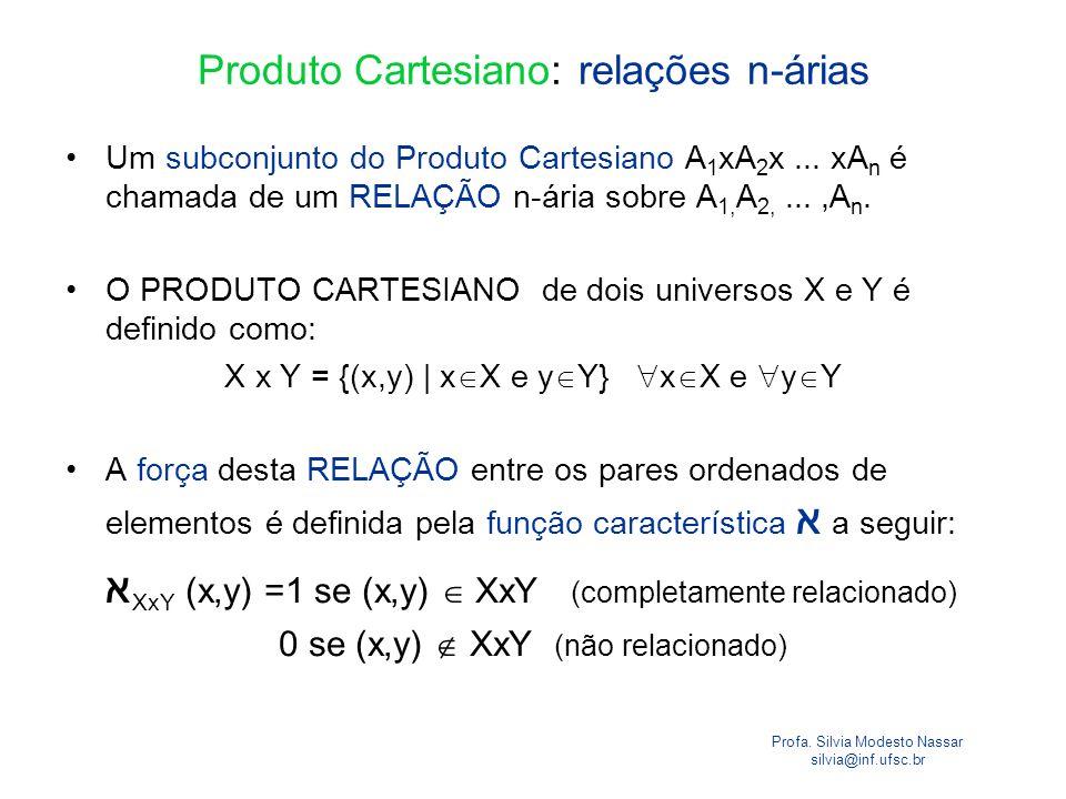 Produto Cartesiano: relações n-árias
