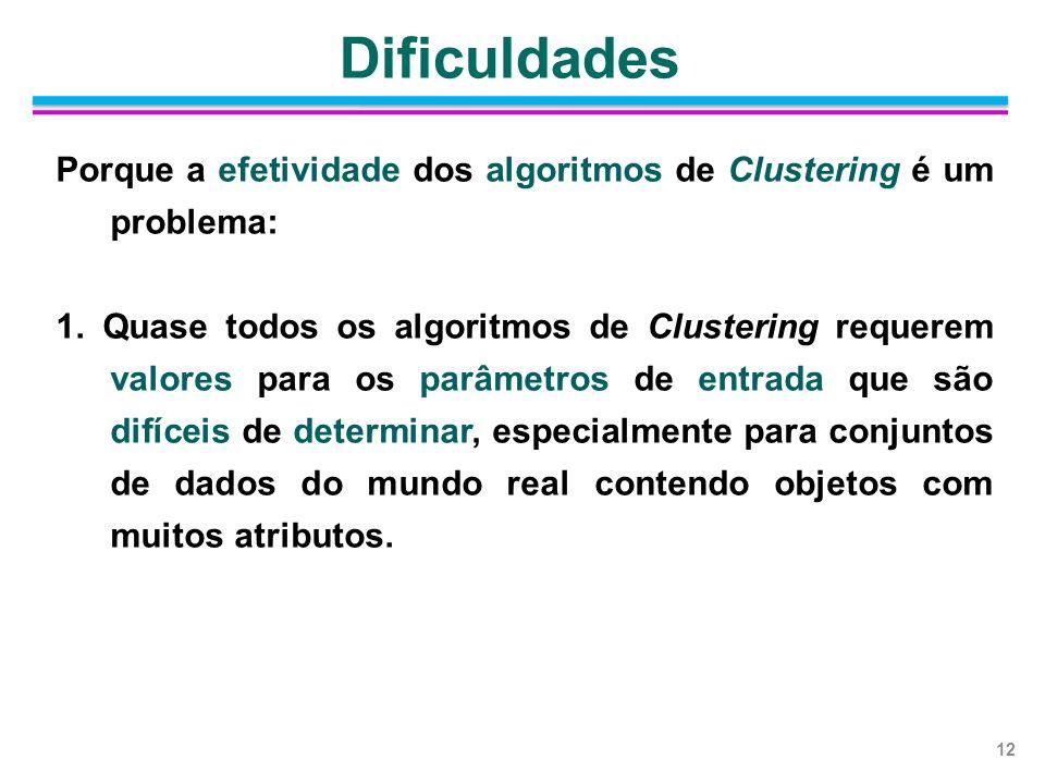 Dificuldades Porque a efetividade dos algoritmos de Clustering é um problema:
