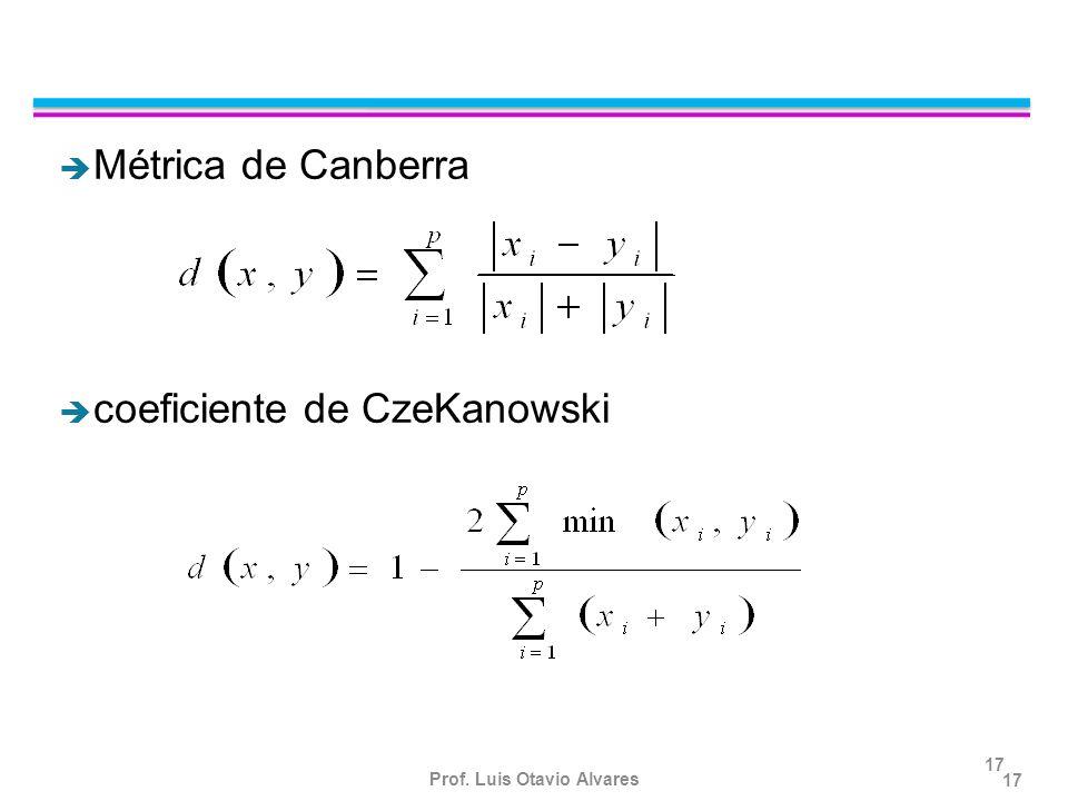 Métrica de Canberra coeficiente de CzeKanowski