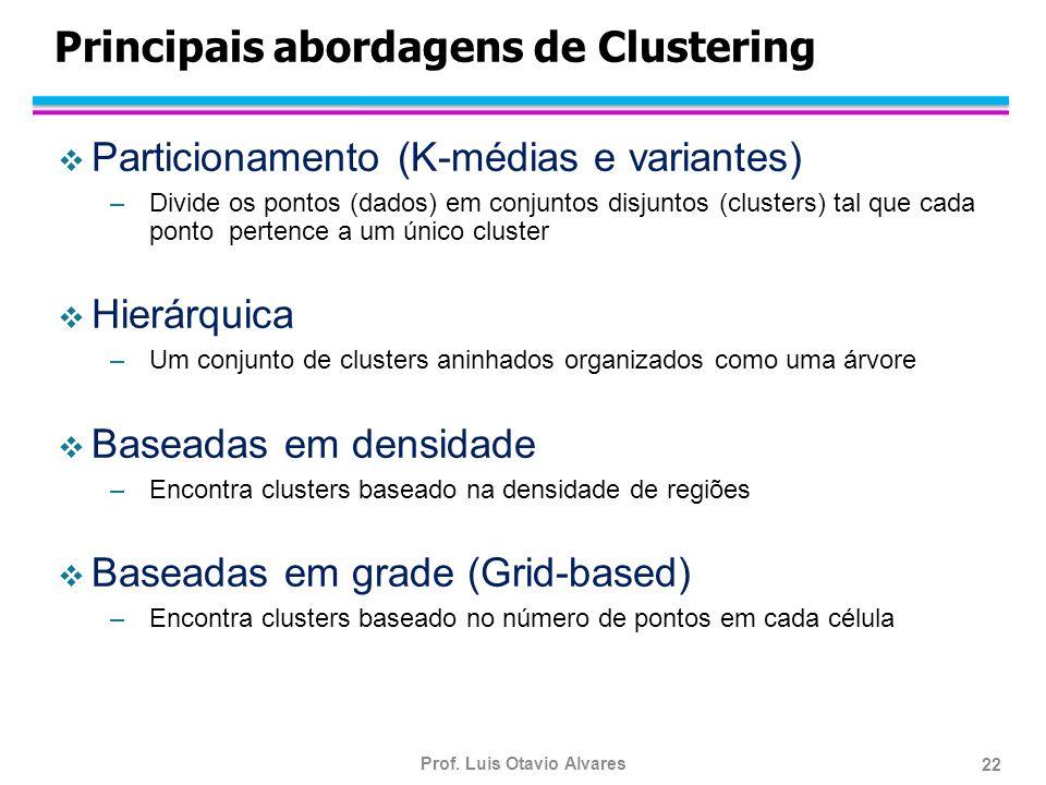 Principais abordagens de Clustering