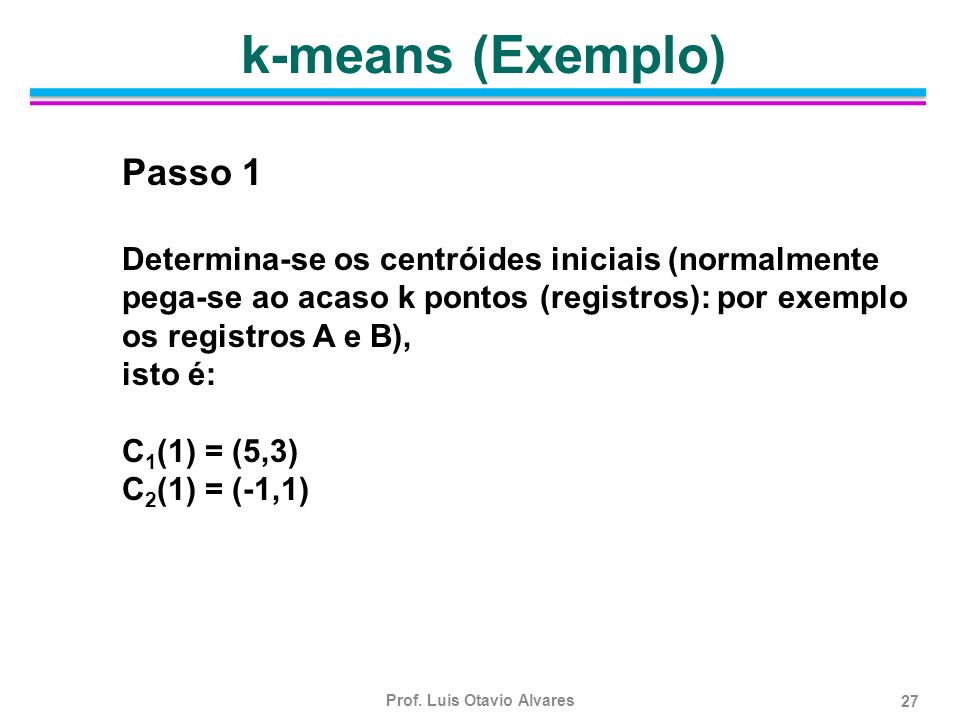 k-means (Exemplo) Passo 1