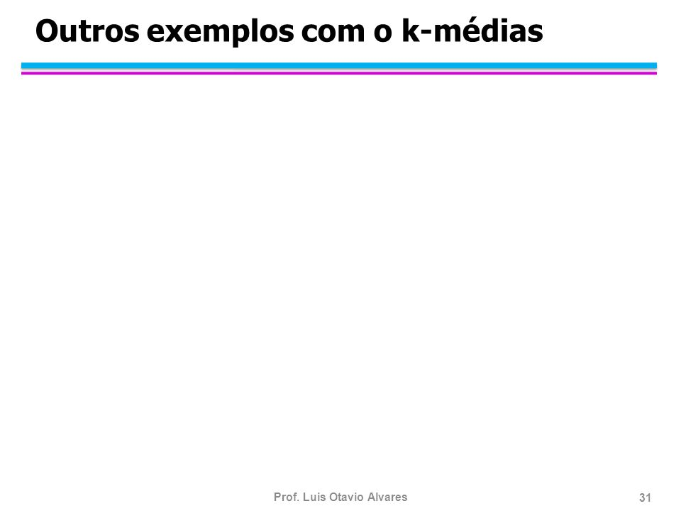Outros exemplos com o k-médias