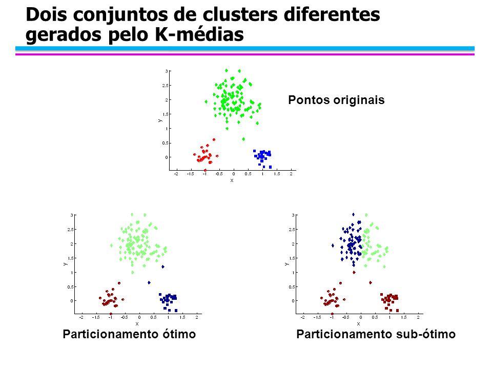 Dois conjuntos de clusters diferentes gerados pelo K-médias