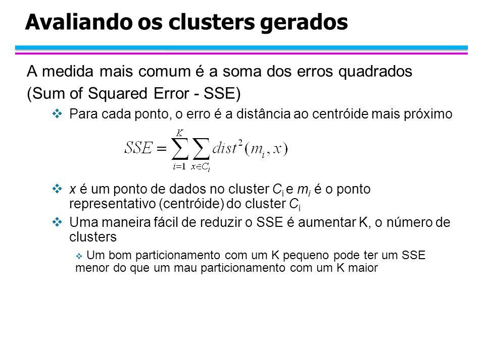 Avaliando os clusters gerados
