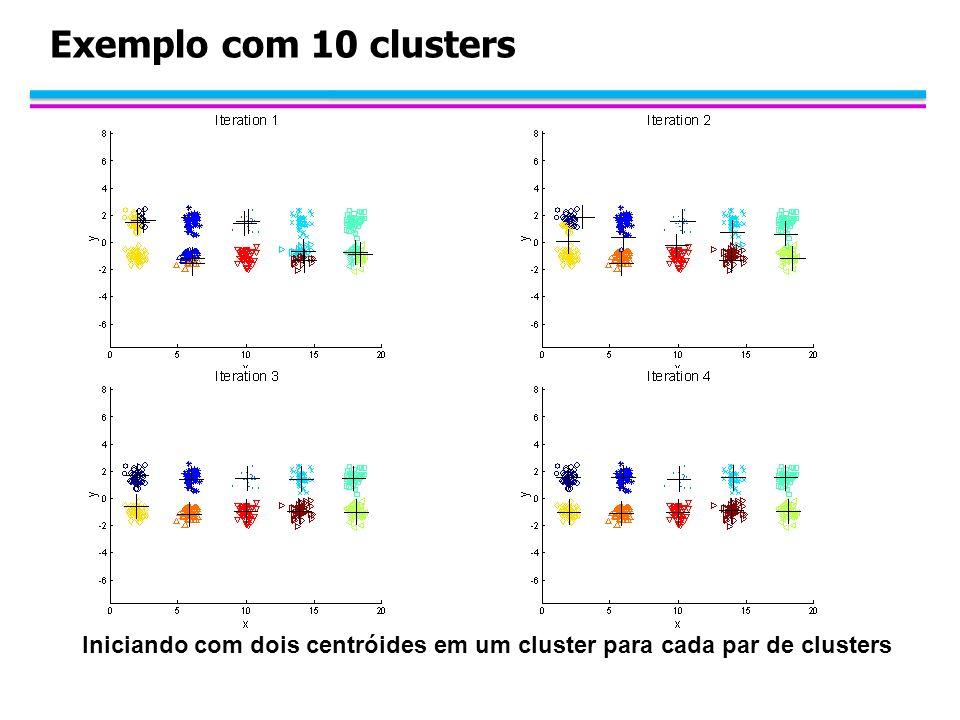 Exemplo com 10 clusters Iniciando com dois centróides em um cluster para cada par de clusters