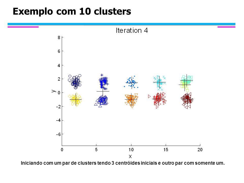Exemplo com 10 clusters Iniciando com um par de clusters tendo 3 centróides iniciais e outro par com somente um.