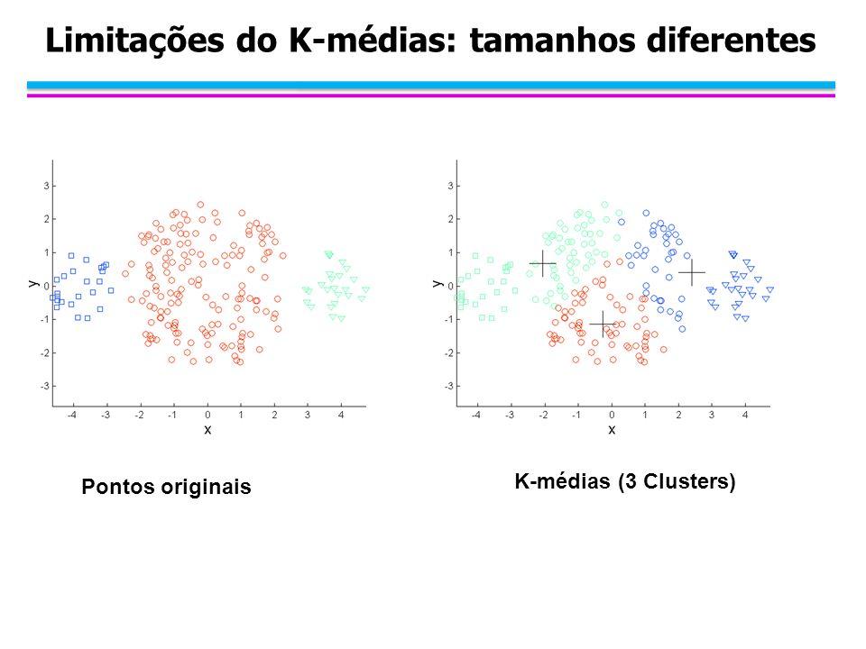 Limitações do K-médias: tamanhos diferentes