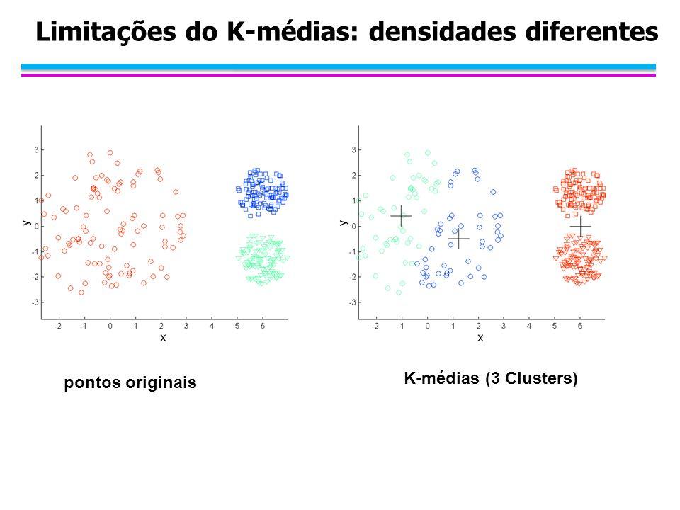 Limitações do K-médias: densidades diferentes