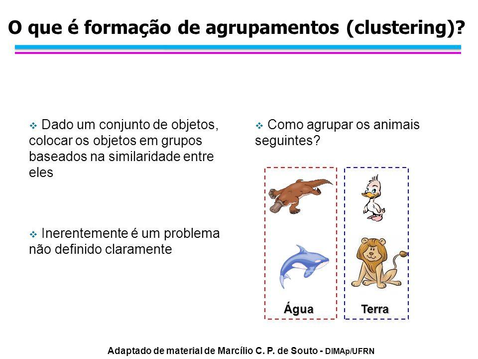 O que é formação de agrupamentos (clustering)