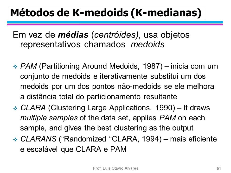 Métodos de K-medoids (K-medianas)