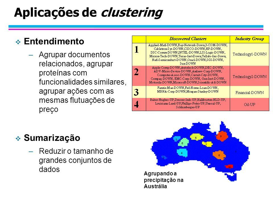 Aplicações de clustering