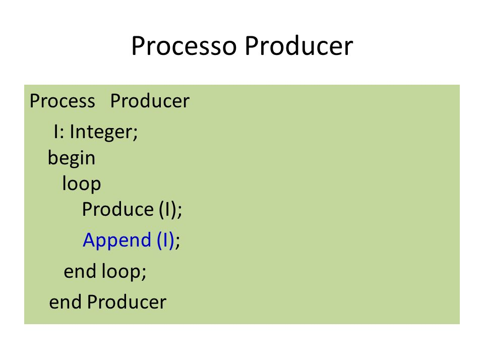 Processo Producer Process Producer I: Integer; begin loop Produce (I); Append (I); end loop; end Producer