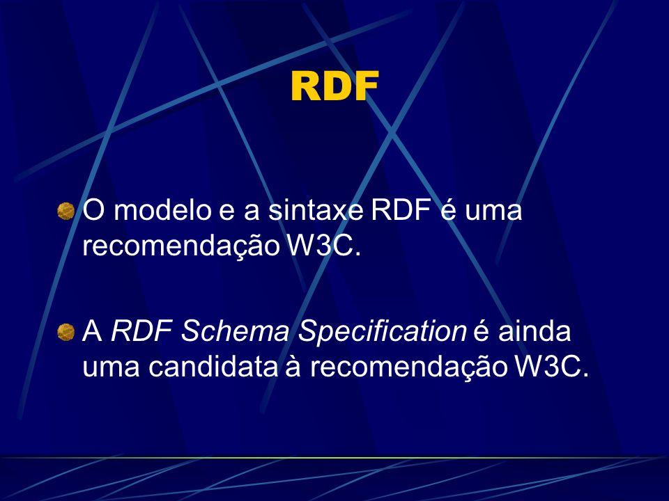 RDF O modelo e a sintaxe RDF é uma recomendação W3C.