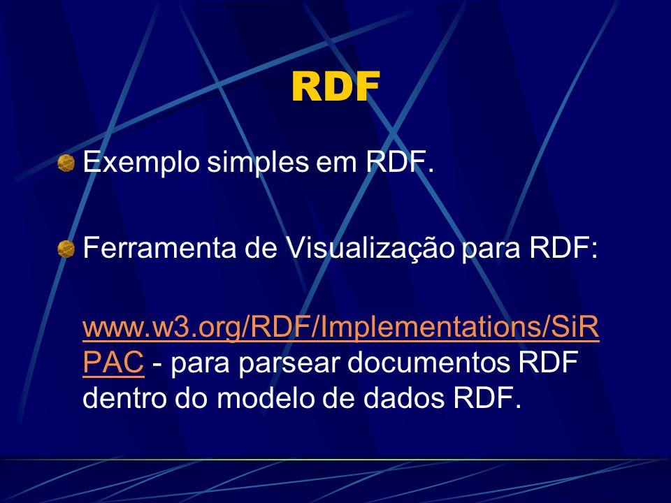 RDF Exemplo simples em RDF. Ferramenta de Visualização para RDF: