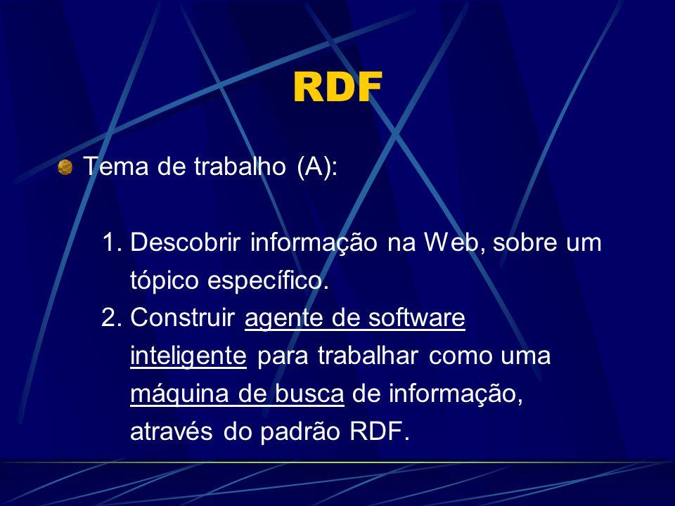 RDF Tema de trabalho (A): 1. Descobrir informação na Web, sobre um