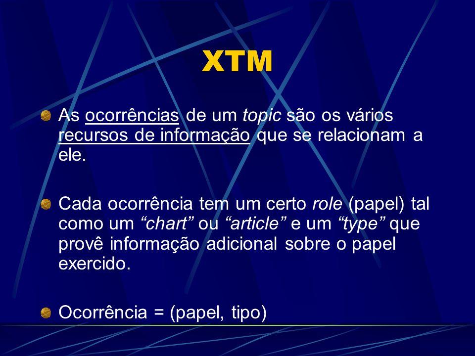 XTM As ocorrências de um topic são os vários recursos de informação que se relacionam a ele.
